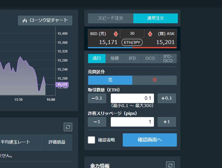 GMOの仮想通貨FXの注文画面