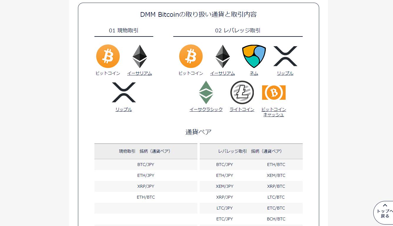 DMMビットコインの取り扱い仮想通貨
