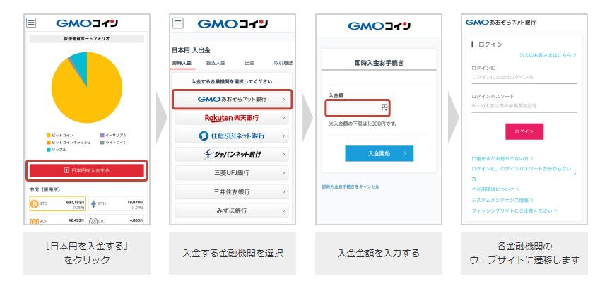 GMOコインの即時入金