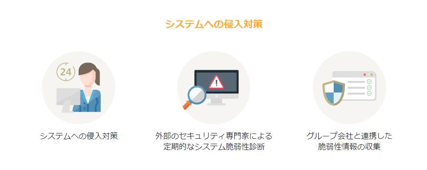 gmoコインシステム・セキュリティ